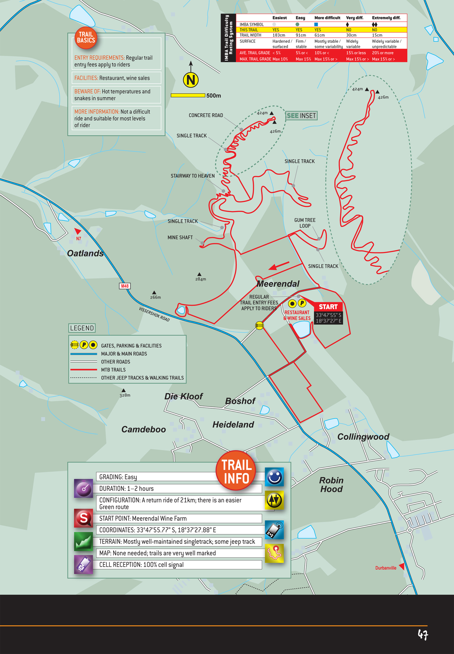 meerendal cape town western cape mtb routes map